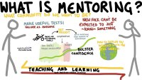 File:What is mentoring (14805966275).jpg - Wikimedia Commons