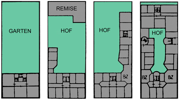 Berliner Zimmer  Wikipedia