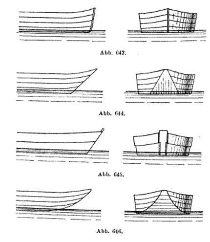 Datei:Schiffsformen nach Der Wasserbau an den