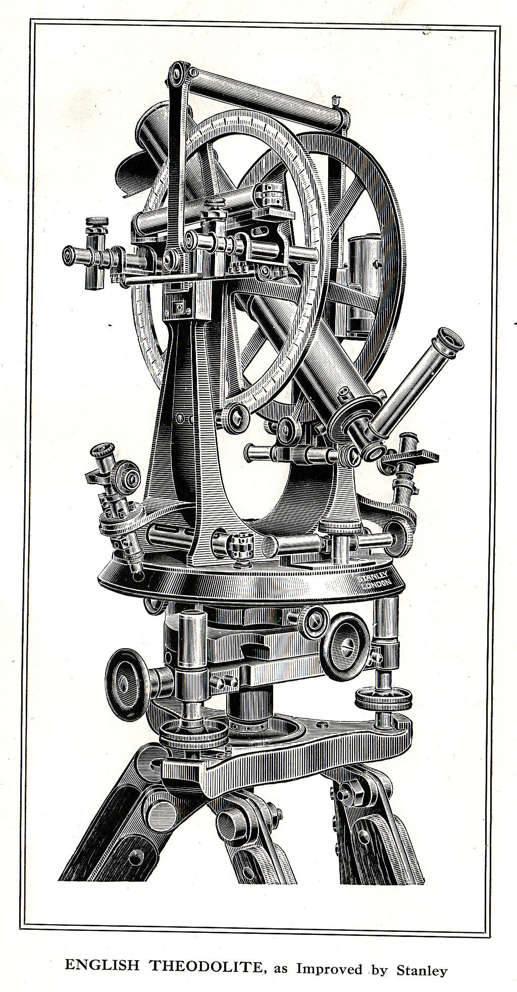 1000+ images about Theodolite on Pinterest