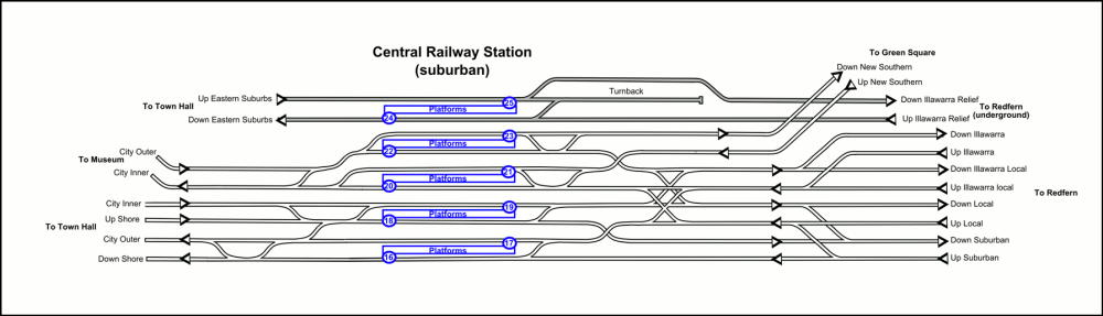 medium resolution of file cityrail central track diagram png