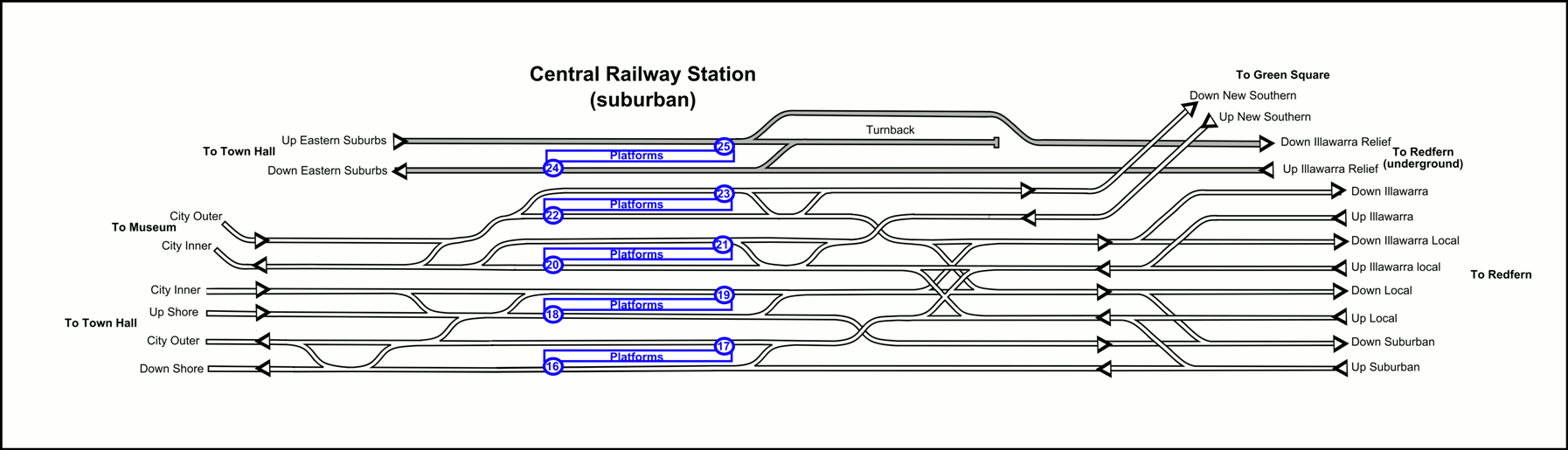 hight resolution of file cityrail central track diagram png
