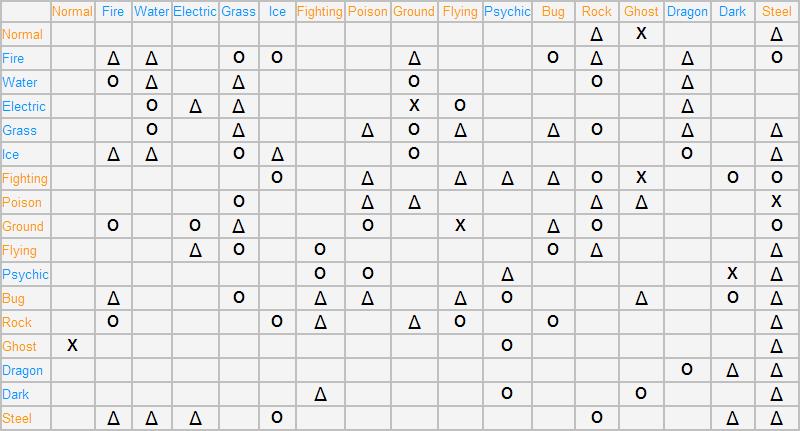 file large pokemon type
