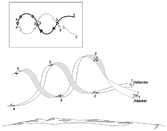File:Rolling scissors maneuvering with instruction symbols
