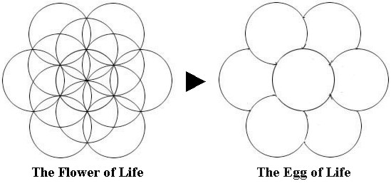 What Ancient Secrets Lie Within the Flower of Life