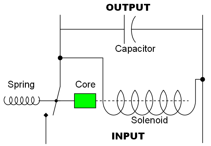 File:Simple electromechanical voltage regulator.PNG