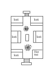 Architecture Of Thailand Wikipedia