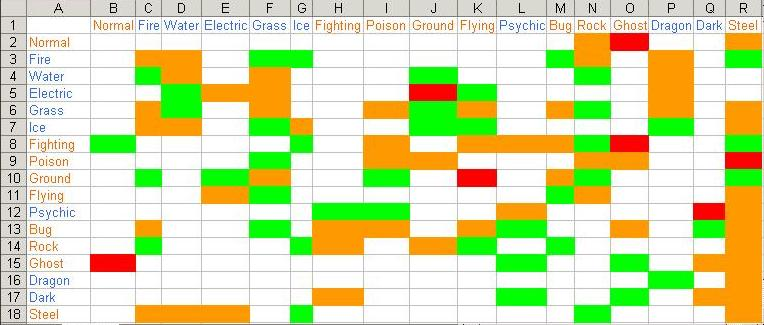 file pokemon type chart