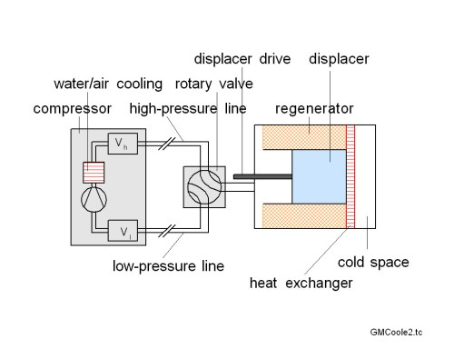 small resolution of file schematic diagram of a gm cooler jpg wikipedia schematic diagram of steam power plant schematic diagram of
