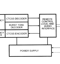 file base station 2 channel block diagram png [ 2000 x 860 Pixel ]