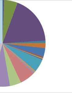 File pie chart occupation scriven  also wikipedia rh enpedia