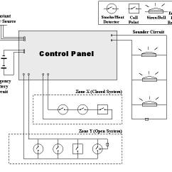 Notifier Duct Detector Wiring Diagram 2016 Holden Colorado Stereo File:fire Alarm Diag2.jpg - Wikipedia