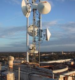 wireless internet service provider [ 1200 x 1600 Pixel ]