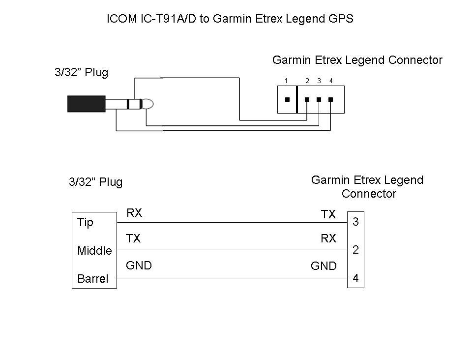 filegpstoic-91adwdjpg - wikipedia - garmin gps wiring diagram 2006