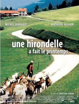 Une Hirondelle Ne Fait Pas Le Printemps : hirondelle, printemps, Paris, Wikipedia