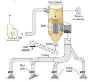 File:Dust collector.jpg - Wikipedia
