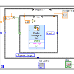 State Machine Diagram In Block Land Rover Discovery 2 Trailer Wiring Labview Programming Wikiwand Insert Change Tab On The Here User Can Money And Also See How Much Was Through Total Inserted Display