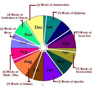 Syro Malabar Liturgical Calendar