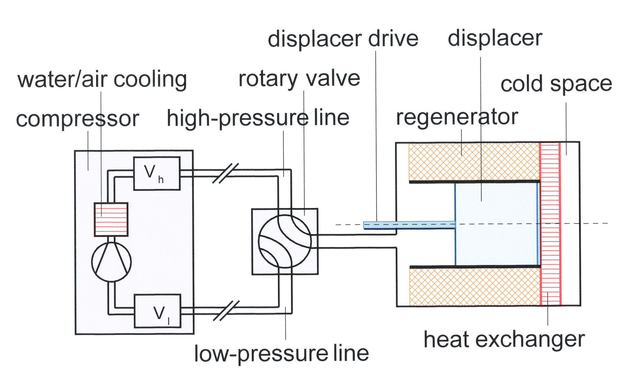 hight resolution of file gm cooler schematic jpg wikipediafile gm cooler schematic jpg
