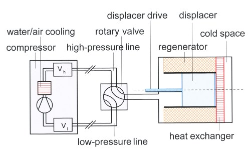 small resolution of file gm cooler schematic jpg wikipediafile gm cooler schematic jpg