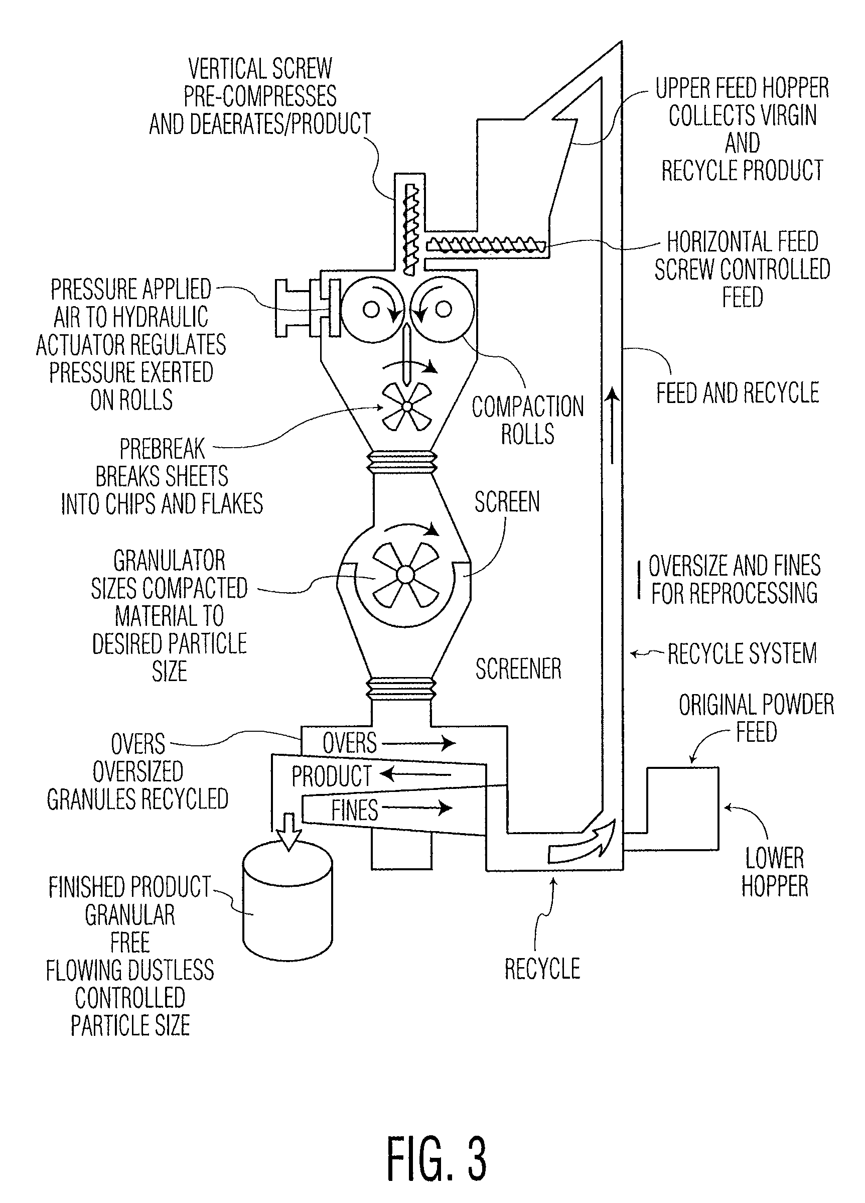 File:Schematic of a Roller Compaction System Patent