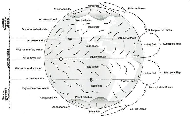 filewind diagram wikipedia the encyclopedia