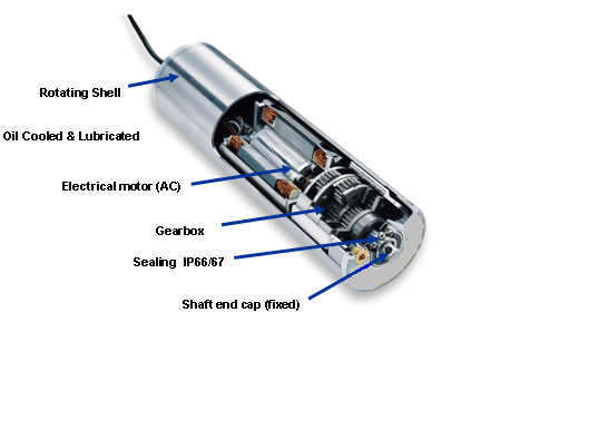wiring diagram explained obtuse triangle scalene venn drum motor - wikipedia