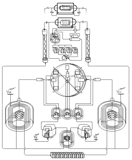 self running magnetic motor wiki