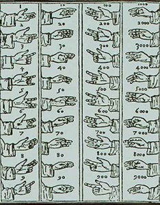Ad illustration of  finger alphabet and counting system originally described by bede in the greek is represented also fingerspelling wikipedia rh enpedia
