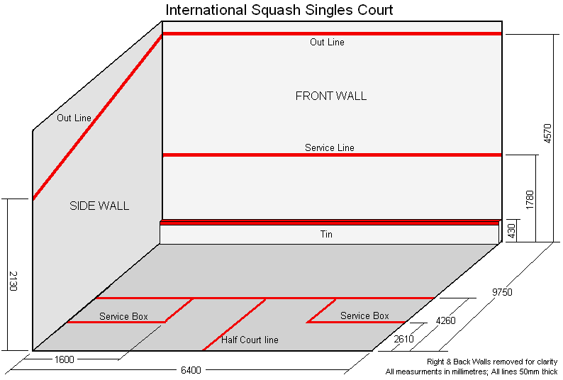 squash court diagram ford fiesta mk6 radio wiring file png wikipedia