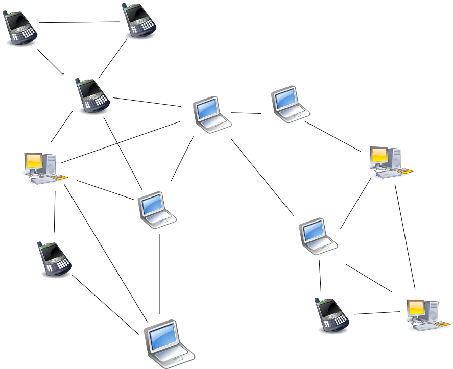 wiki network diagram