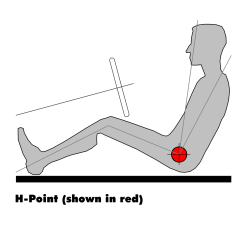 Ergonomic Chair Criteria Gaming With Footrest H Point Wikipedia