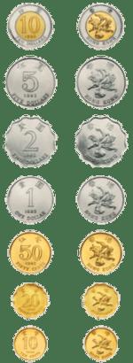 Hongkong Dollar To Rupiah : hongkong, dollar, rupiah, Dollar, Wikipedia
