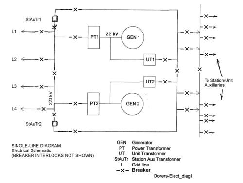 generac whole house generator wiring diagram mockingbird plot emergency diagram, emergency, free engine image for user manual download
