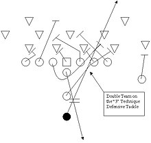 Single Wing Offense Diagram, Single, Free Engine Image For