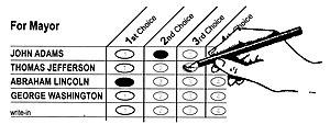Optical scan IRV ballot