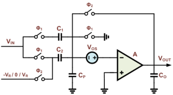 A 1.5 bit Multiplying Digital to Analog Converter