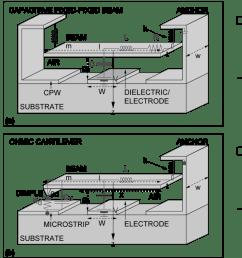 rf switch dpdt switch wiring diagram [ 1200 x 758 Pixel ]