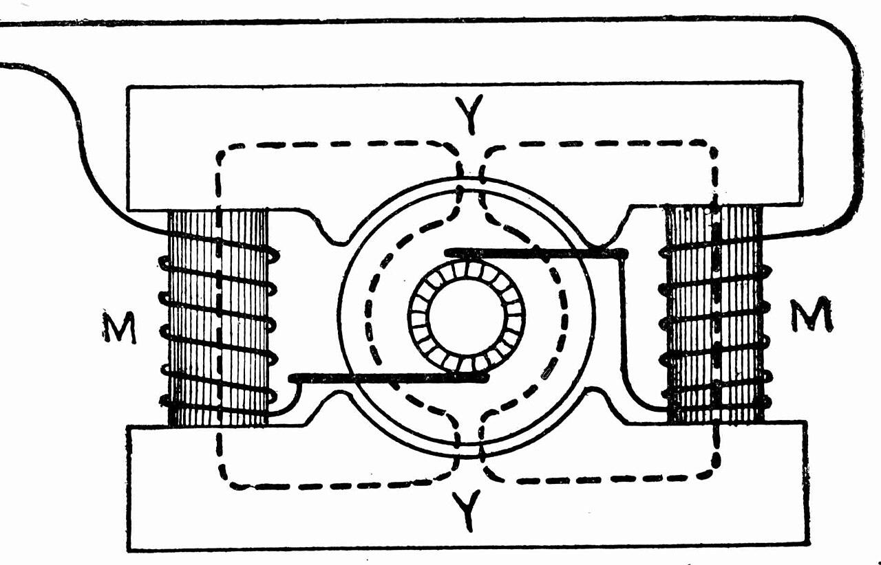 File:Consequent pole bipolar series field DC generator.jpg