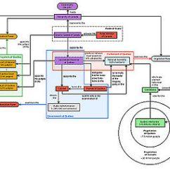 U S Government Structure Diagram 6 9 Glow Plug Wiring Uk Tree Great Installation Of Politics Quebec Wikipedia Rh En Org British Federal Reserve