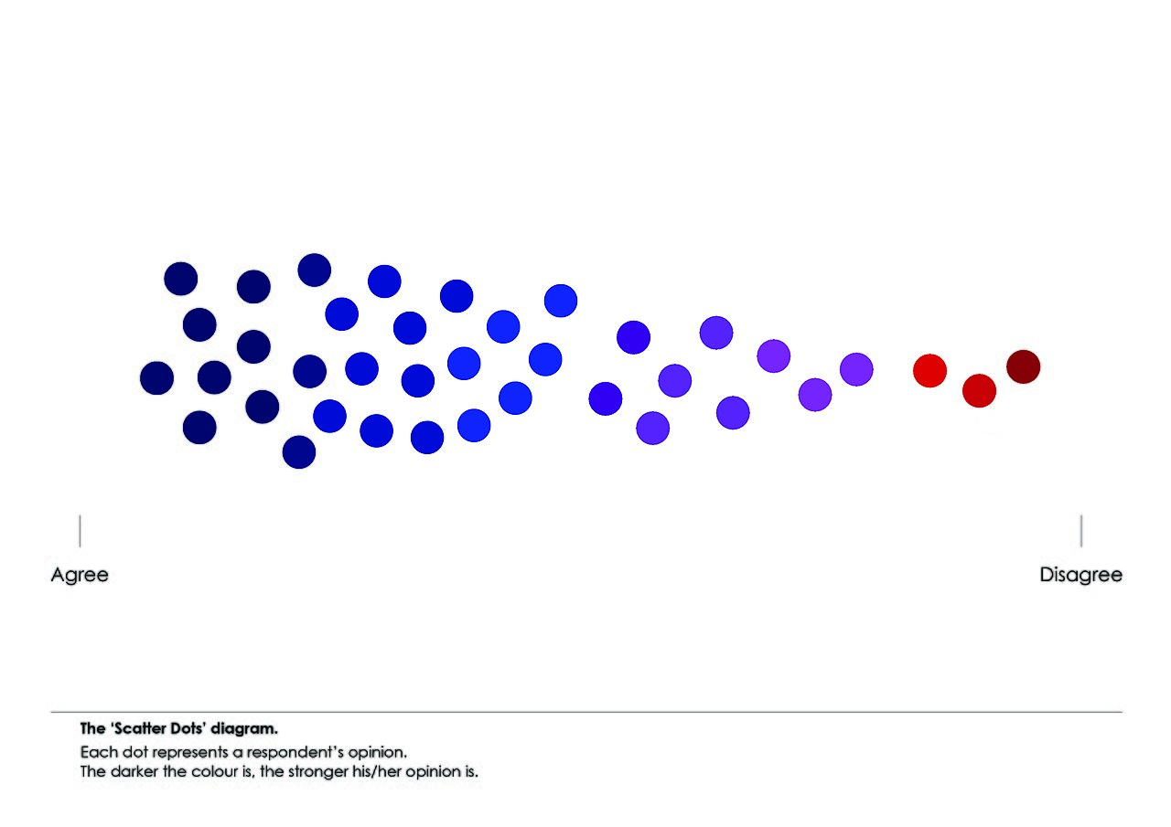 hight resolution of file scatter dots diagram jpg