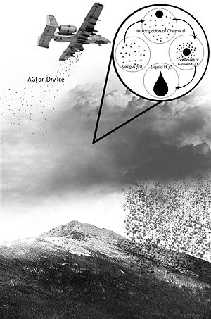 English: Cloud Seeding Process from a plane.