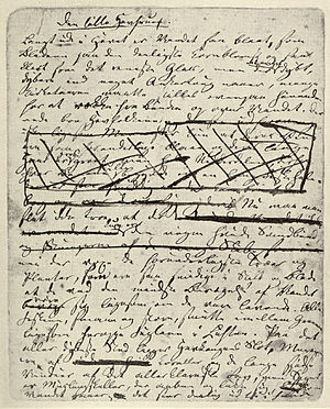 Mermaid Manuscript