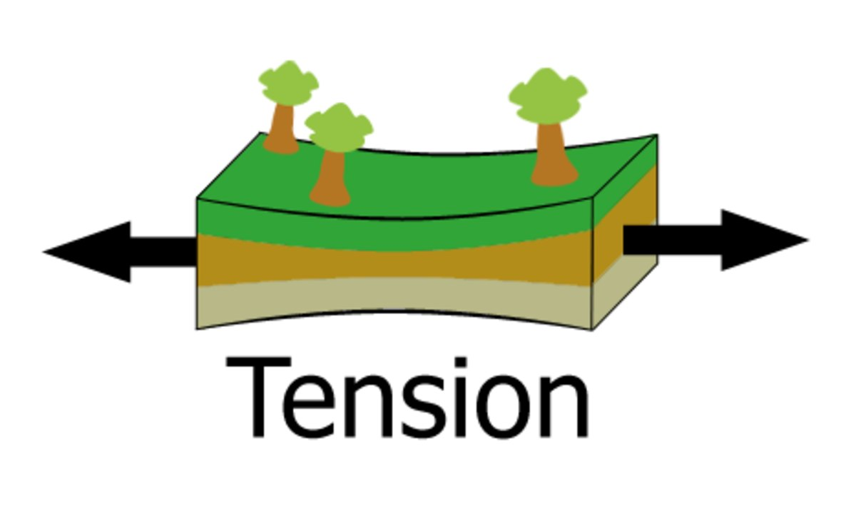 hight resolution of tension diagramme