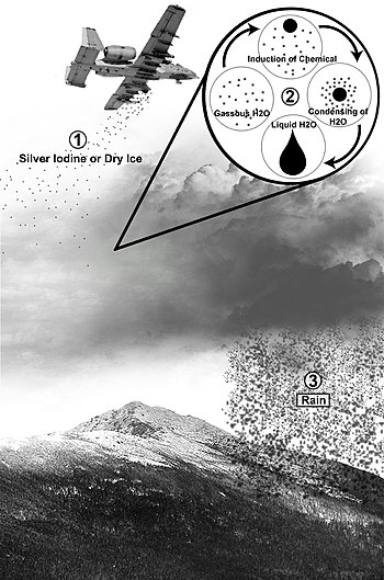 This image explaining cloud seeding shows the ...