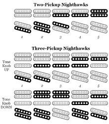 epiphone nighthawk wiring diagram simple electron transport chain whick bridge pickup for nighthawk?