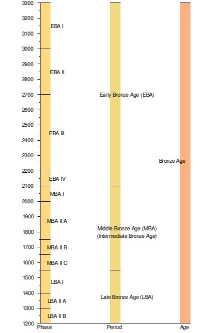 Upload Wikimedia Org Wikipedia En Timeline 27b7a7c