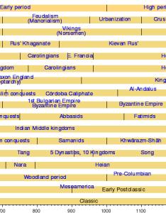 also the african universal history rh toluleospot