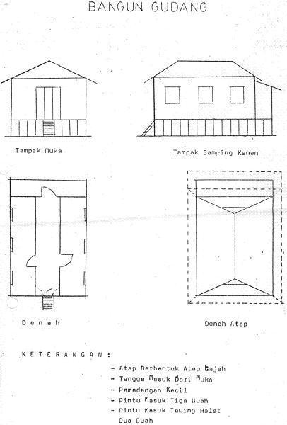 Sketsa Miniatur Rumah Dari Kardus : sketsa, miniatur, rumah, kardus, Gambar, Sketsa, Miniatur, Rumah, Terlengkap, Koleksi