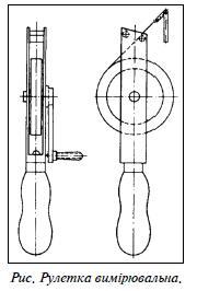 Вимірювальна рулетка — Вікіпедія